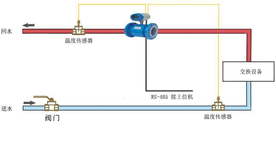 便携式超声波冷热量表
