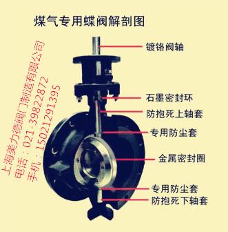MQD343Y -2.5C煤气专用蝶阀