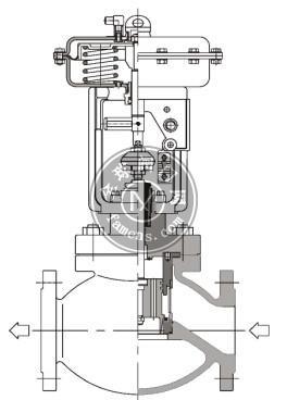 SBP笼式单座控制阀