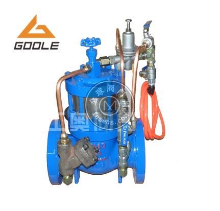 LS920X煤礦專用減壓閥