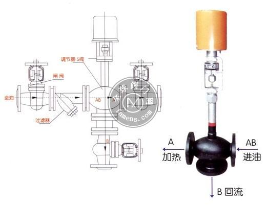 电动三通调节阀图片