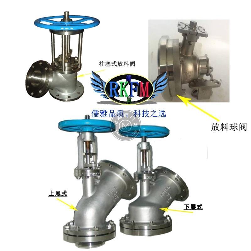 HG5-89型-不锈钢法兰放料阀-上海RKFM品牌
