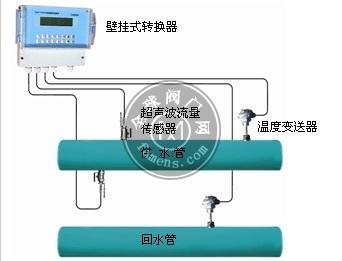 插入式超聲波熱量表