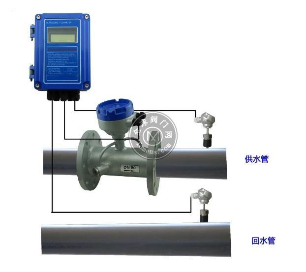 EM能量計,超聲波能量表,中央空調水能量計,電磁能量計,冷熱量表