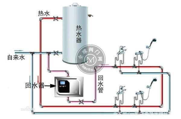智能热水循〓环器安装图