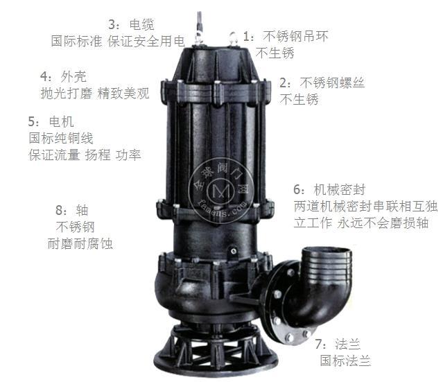 抗堵塞潛水排污離心泵-天津津奧特泵業