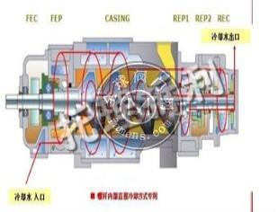 干式螺杆真空泵_石油化工用干式螺杆真空泵_冶金工业、制药、电子光学用真空泵