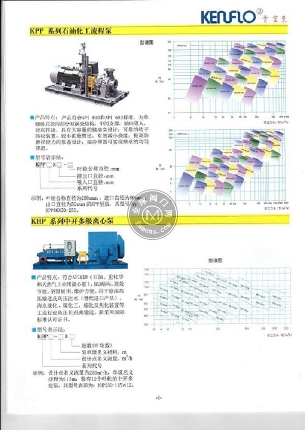 肯富来泵业离心泵KPP石油化工流程泵KHP中开多级离心泵