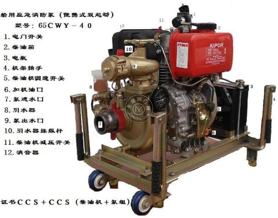 船用柴油机消防泵消防灭火装置救生65移动固而�@�w墟秘境定式