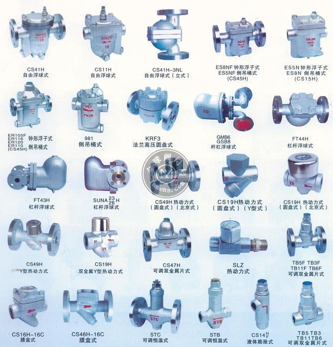 供应泰科进口不锈钢疏水阀,CS47H可调双金属片式疏水阀