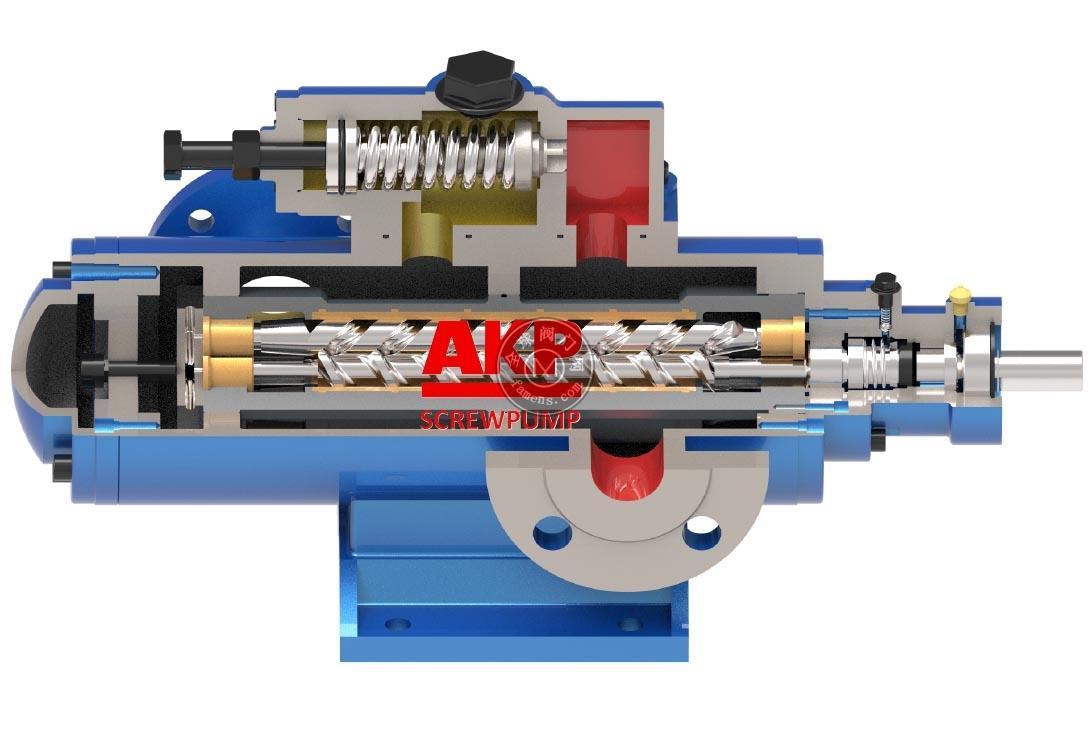 A3MG-055/088-AHOKRA-G-A热电厂垃圾焚烧发电项目点火油泵