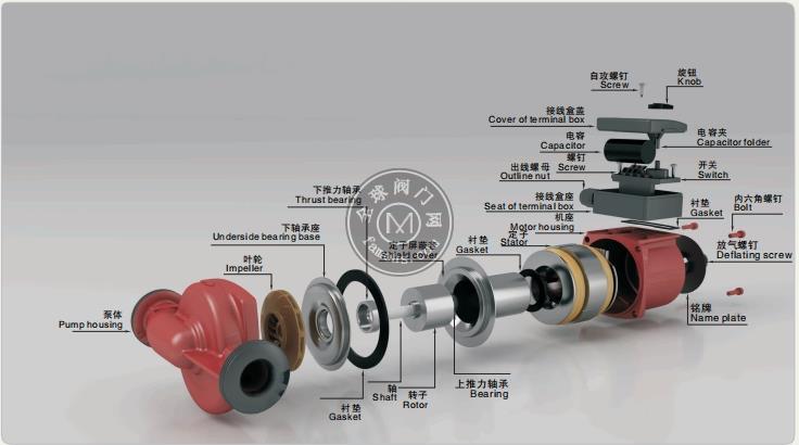 屏蔽泵、循环泵的主要用途