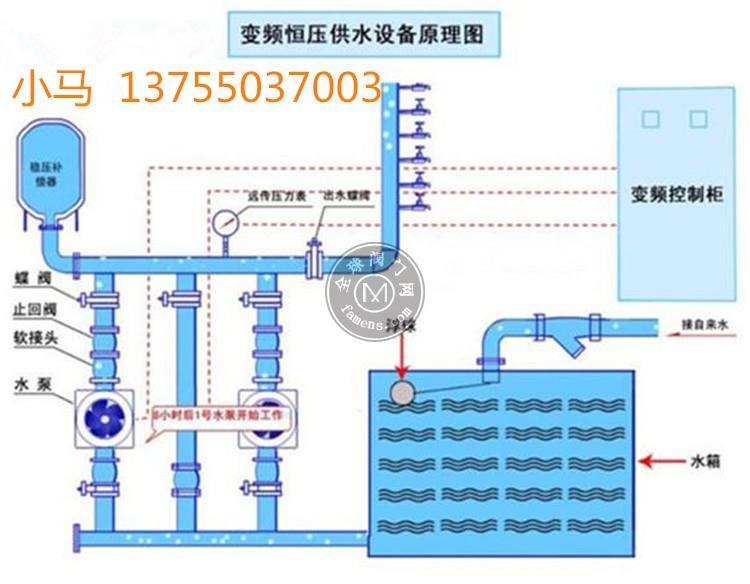 南方供水设备智能化控制设备变频运行