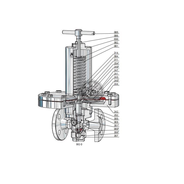 德国Niezgodka不锈钢安全阀Type30型适用于超低温介质