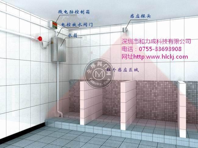 學校公廁溝槽感應沖水器