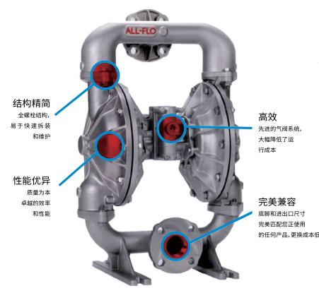美国ALL-FLO气动隔膜泵