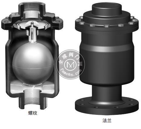 CLA-VAL排氣閥/閥門33A型高性能組合氣閥-  正式授權專業一級代理