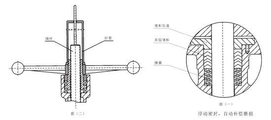暗杆燃气专用(耐磨)刀形闸阀