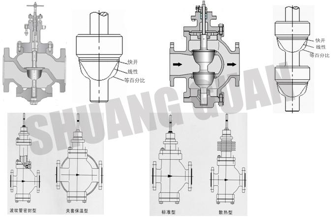 ZMAP、ZMAN型气动单座、双座调节阀,是由多弹簧气动薄膜执行机构和直通双导向式单座、双座阀组成,具有结构紧凑、重量轻、动作灵敏、压降损失小、阀容量大、流量特性精确,配用电-气阀门定位或气动阀门定位器,可实现对工艺管路流体介质的自动调节控制,广泛应用于精确控气体、液体、蒸汽等介质的工艺参数如压力、流量、温度、液位等参数保持在给定值。