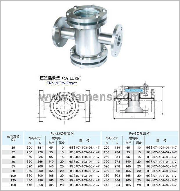 温州视镜生产厂家供应优质不锈钢直通视镜,碳钢视镜,法兰视镜价格,型号,产地