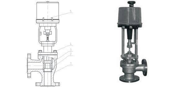 zdlsm型电子式角形套筒调节阀基本结构图片