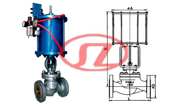 截止阀结构简单,制造和维护方便;工作行程小,启闭时间短;关闭体(阀瓣)
