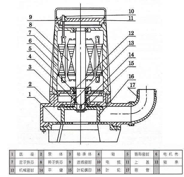 排污泵阀门接线图
