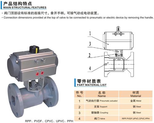 气动塑料球阀特点:阀体重量轻图片
